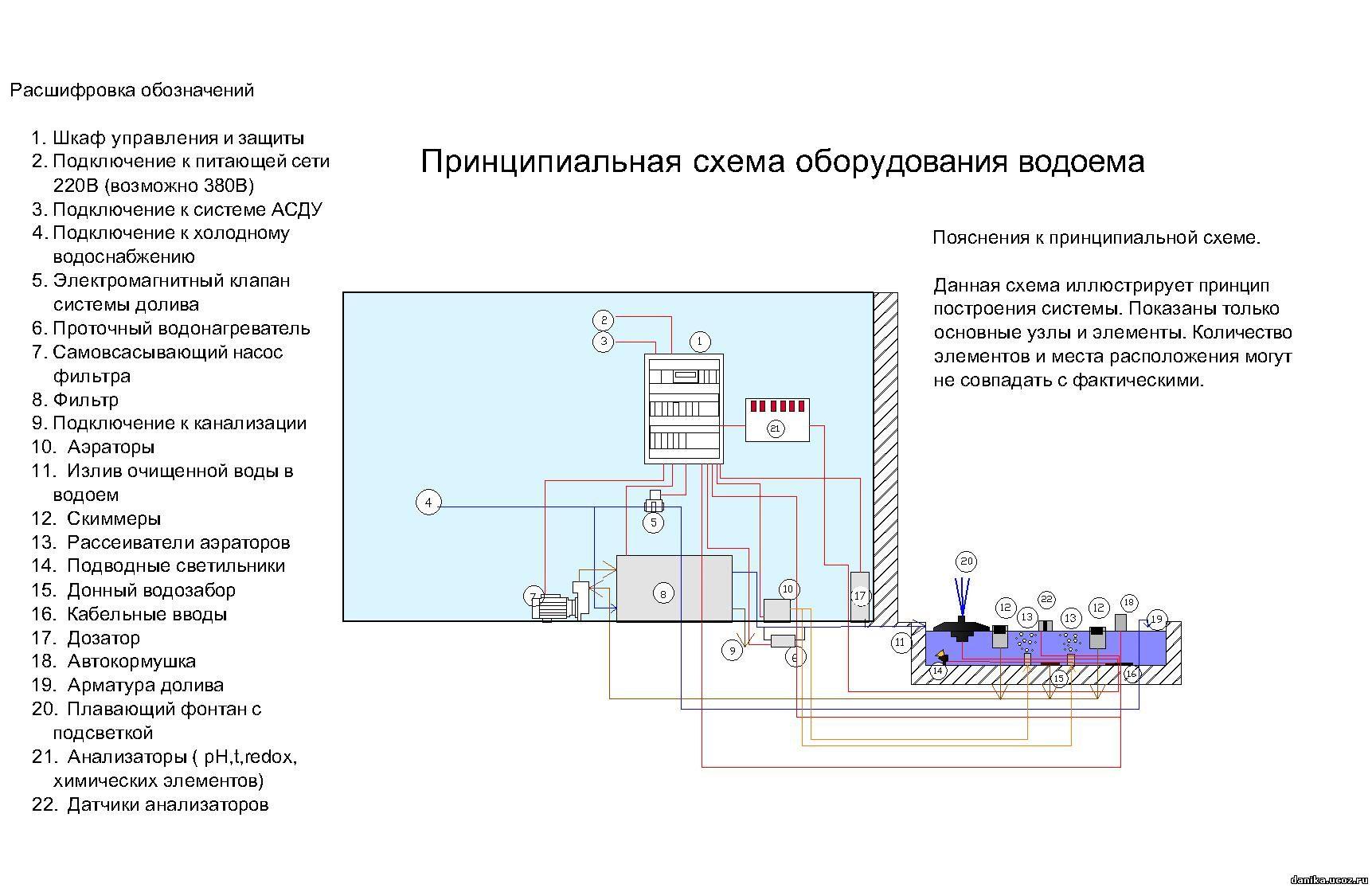 Электромагнитный фильтр схема